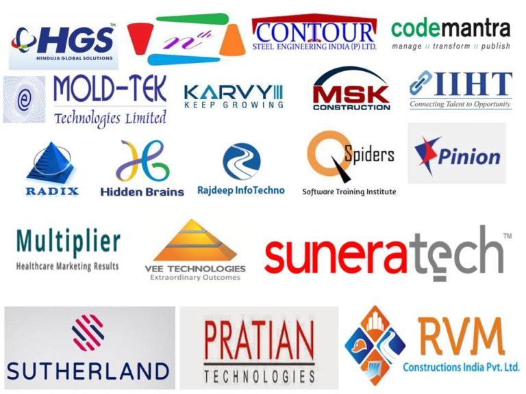 COMPANIES VISITED