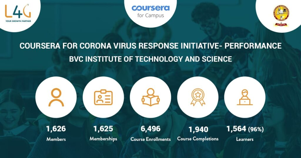 COURSERA COLLEGE REPORT